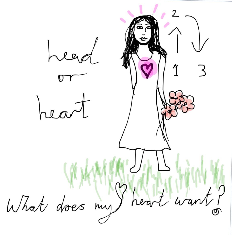 Heart or head